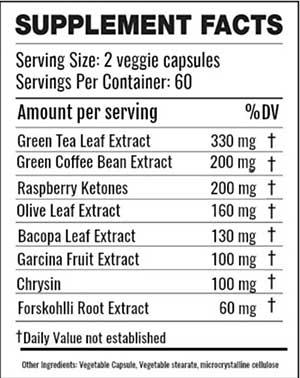 INVIGOR8 Ingredients